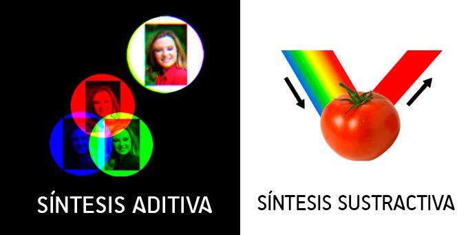 Síntesis aditiva y sustractiva